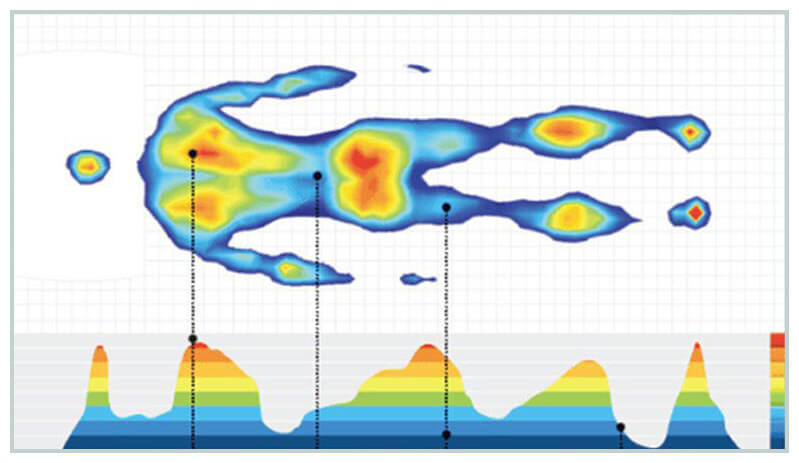 X-sensor Comfort Map of your body's pressure points
